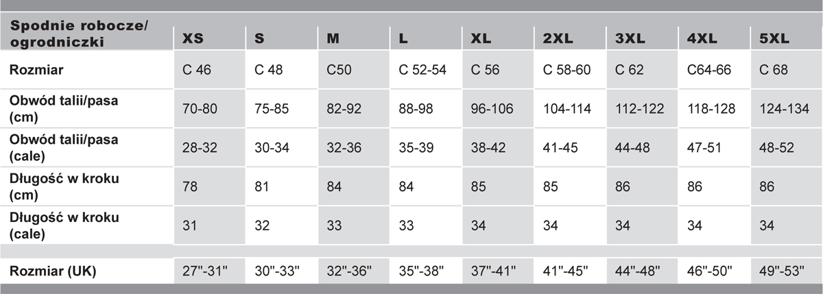 GRENE Kalesony termoaktywne - tabela