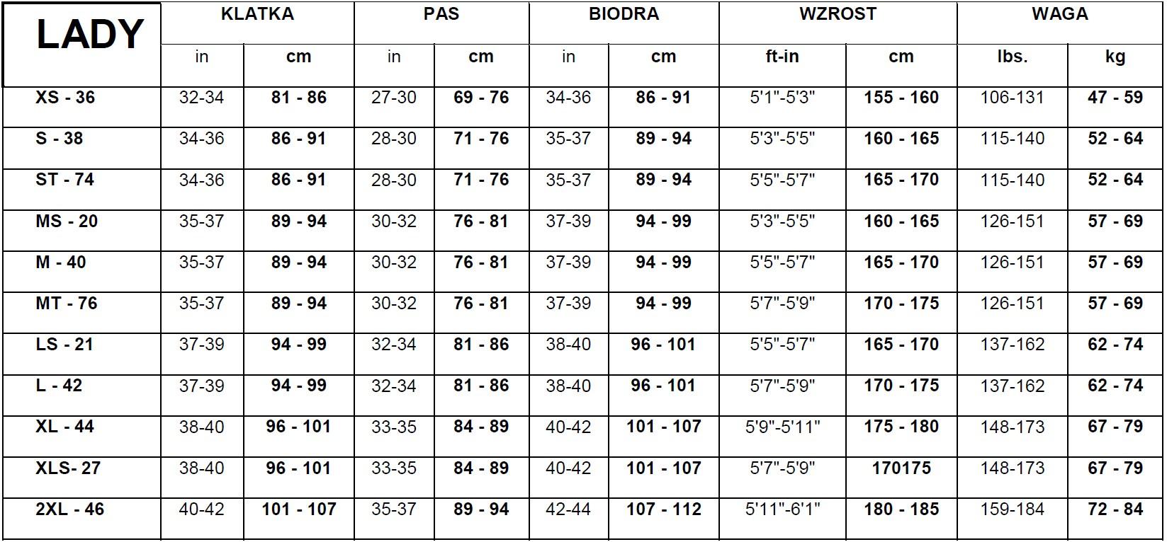 SCUBAPRO Everflex 5/4mm Damski - tabela